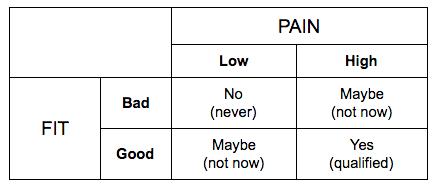 pain-fit