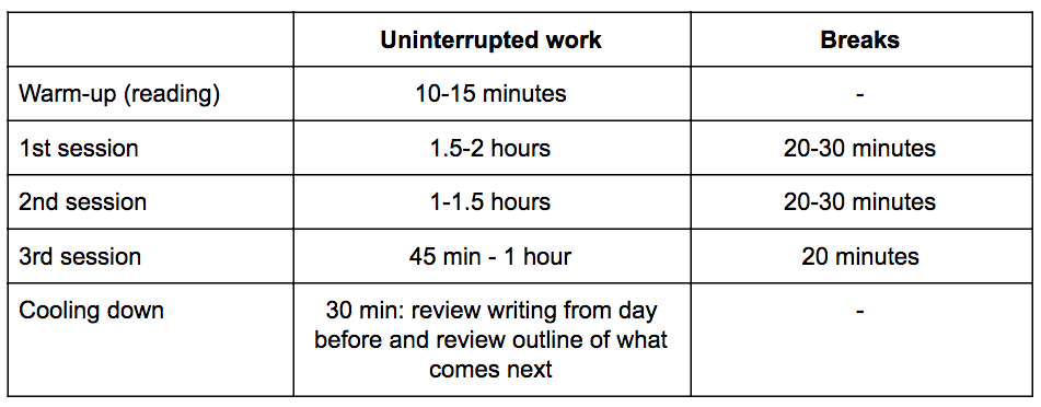 writing-schedule