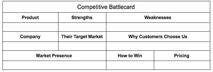 battlecard