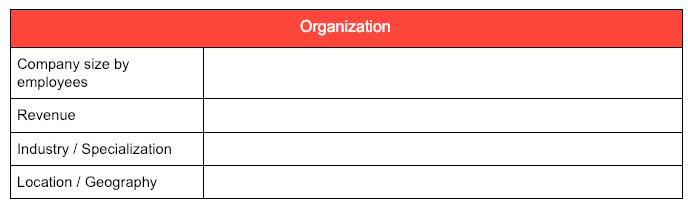 Ideal Customer Profile (ICP)